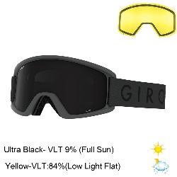 Giro Semi Goggles 2020
